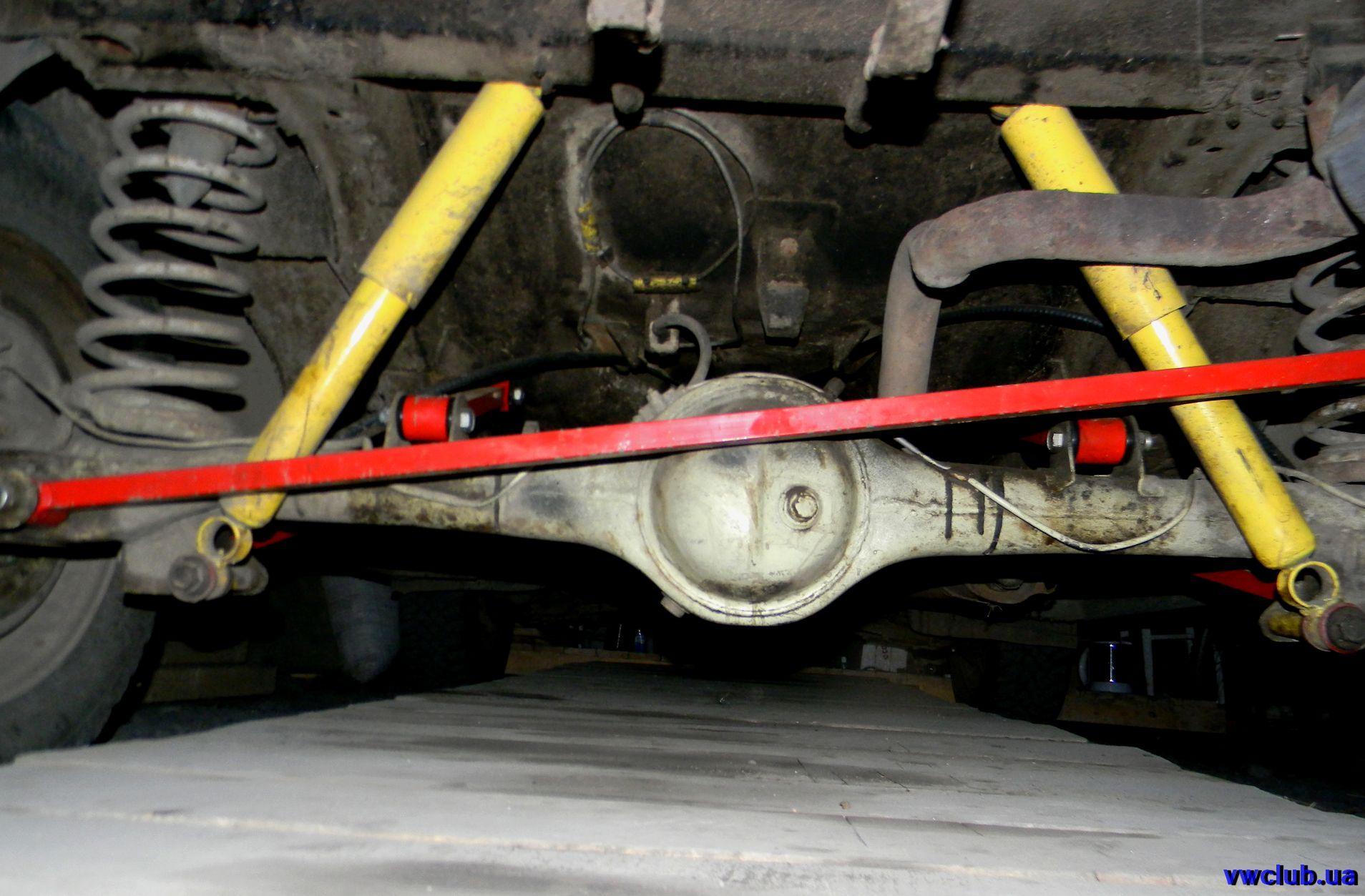 Что такое реактивная тяга в машине